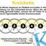 Kreiskette